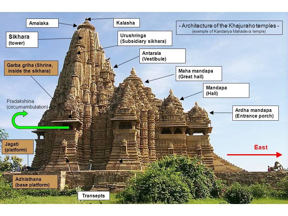 TempleKhajuraho